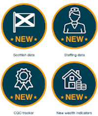 Staffing market insight and coverage for Scotland – Carterwood Analytics new features