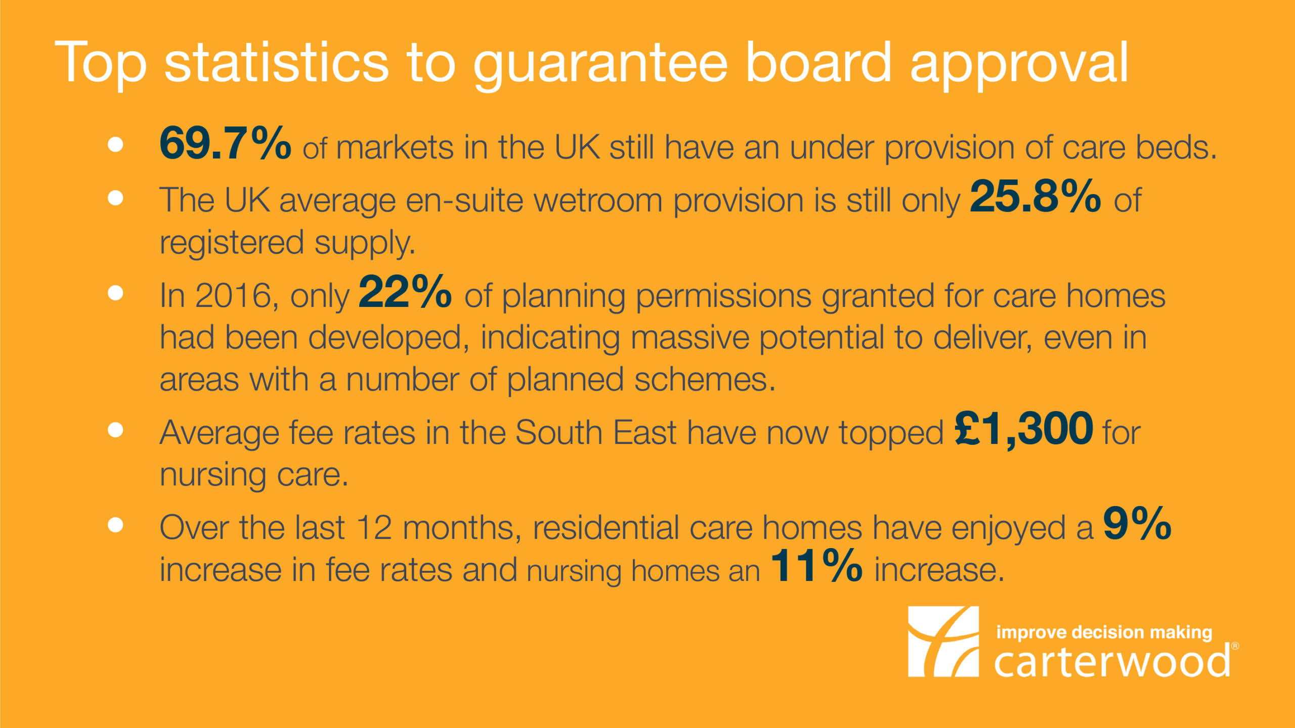 Top 5 statistics to help gain board approval