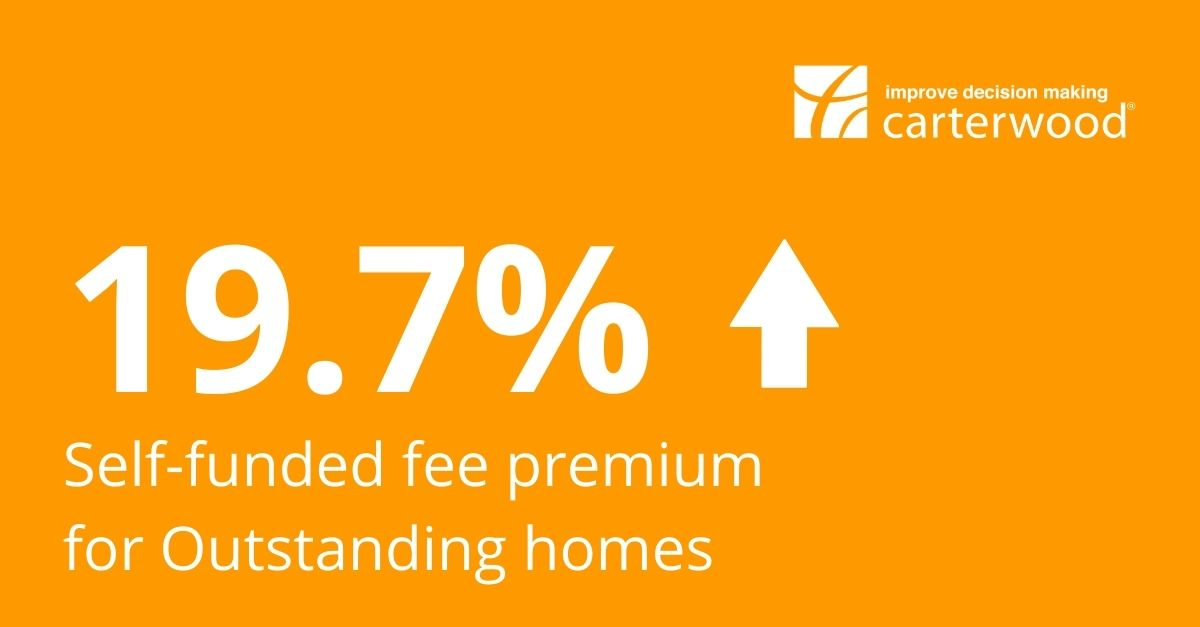 CQC Outstanding homes maintain a high self-funded fee premium