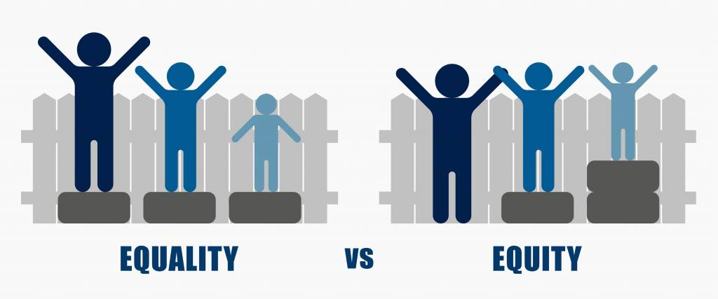 A diagram illustrating the difference between equality and equity
