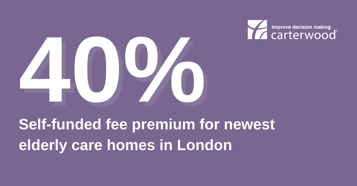 Self-funded fee premium of up to 40% for the newest elderly care homes