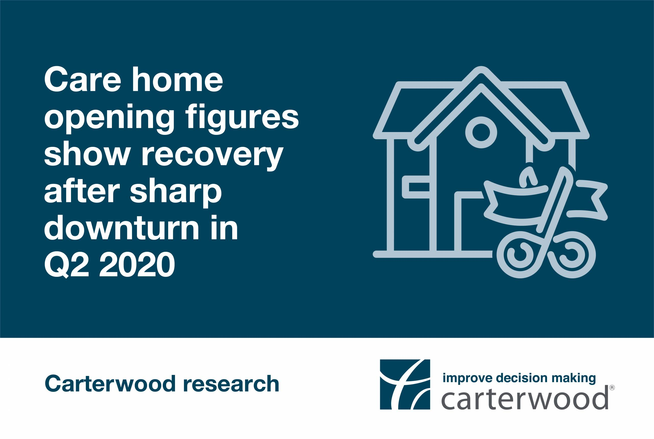 New research by Carterwood reveals elderly care home and bed opening trends and UK's most active operators