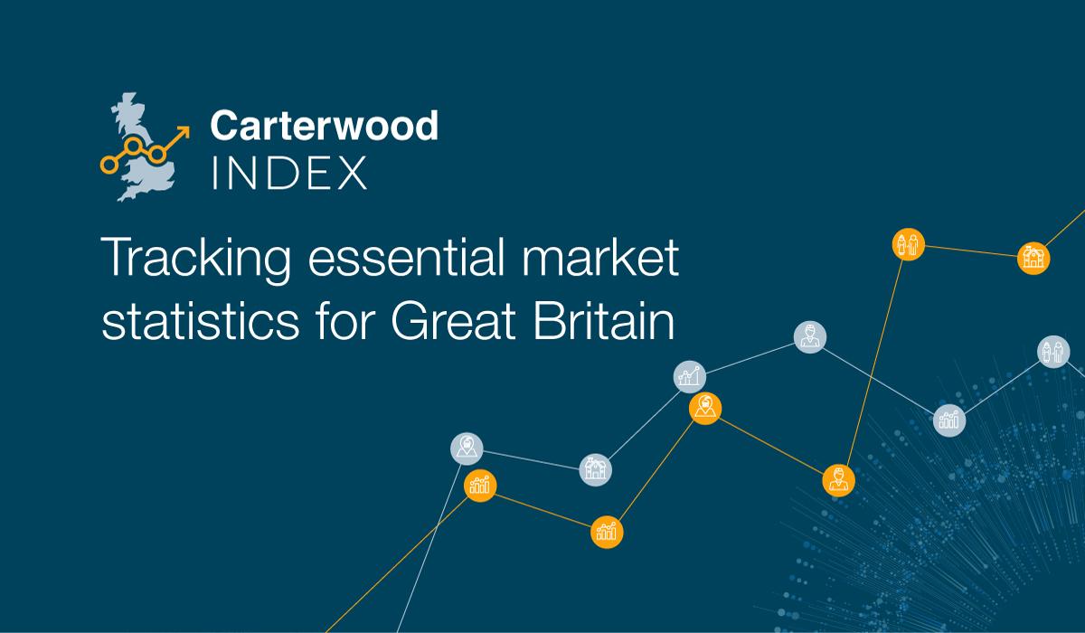 Carterwood Index: Q3 2021 release (elderly care homes)