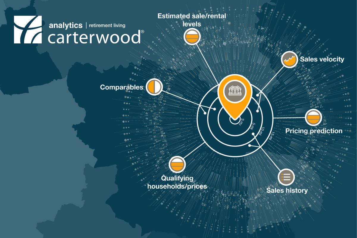 Carterwood launch 'Carterwood Analytics – Retirement Living': the digital platform for retirement living market analysis