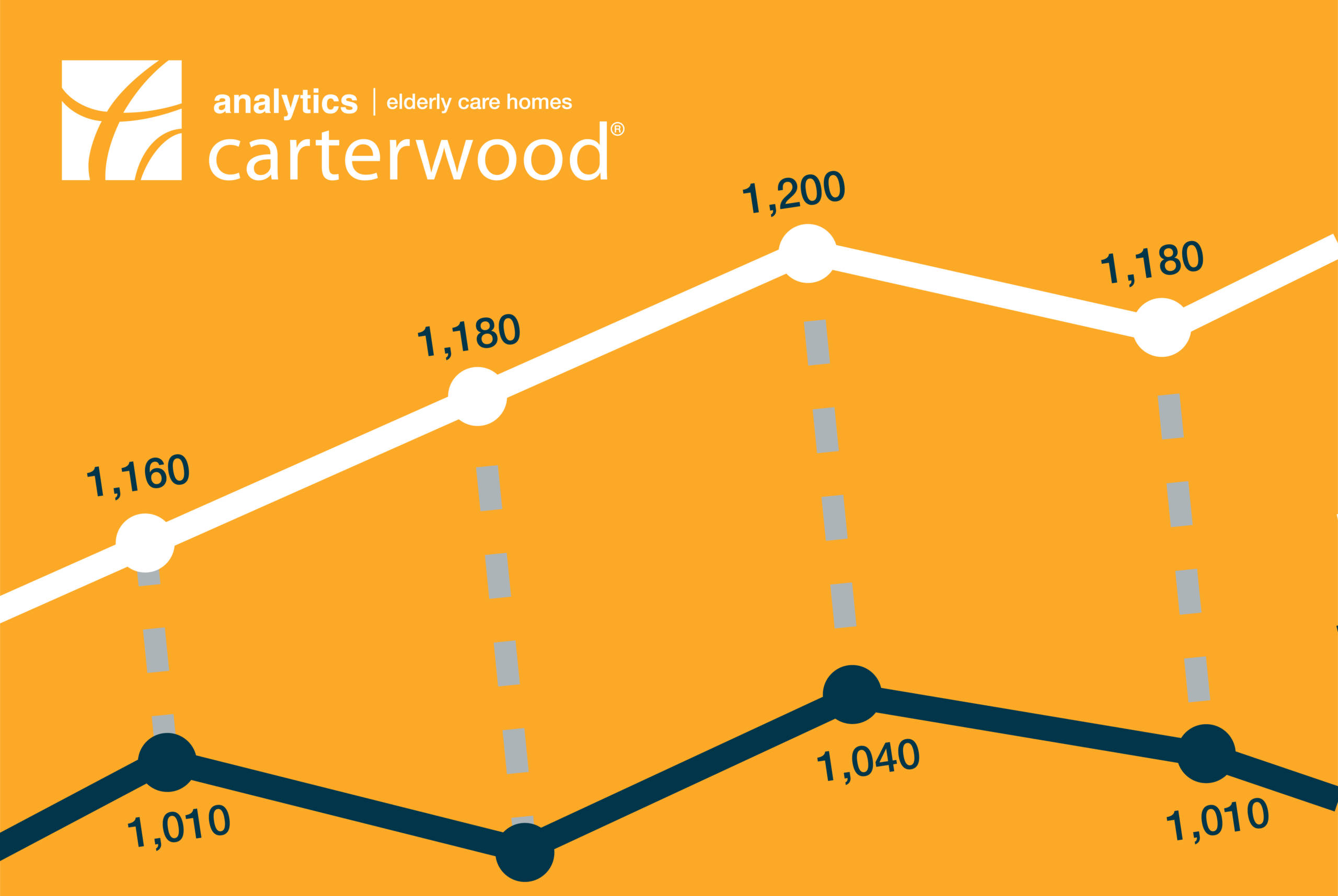 Fresh fees for 9,100 homes have just been added to Carterwood Analytics – Elderly Care Homes